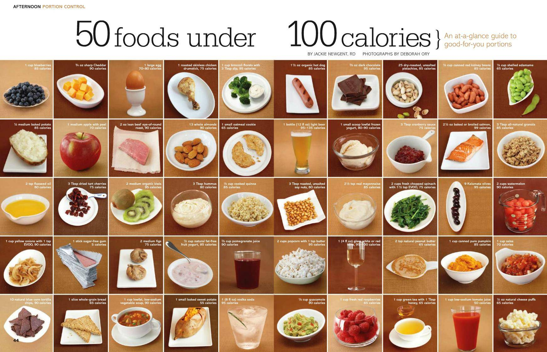 100 MEAL