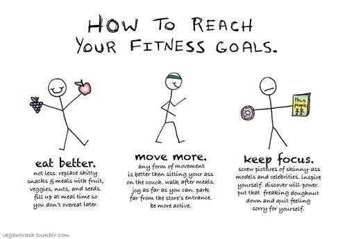 How to acheive fitness